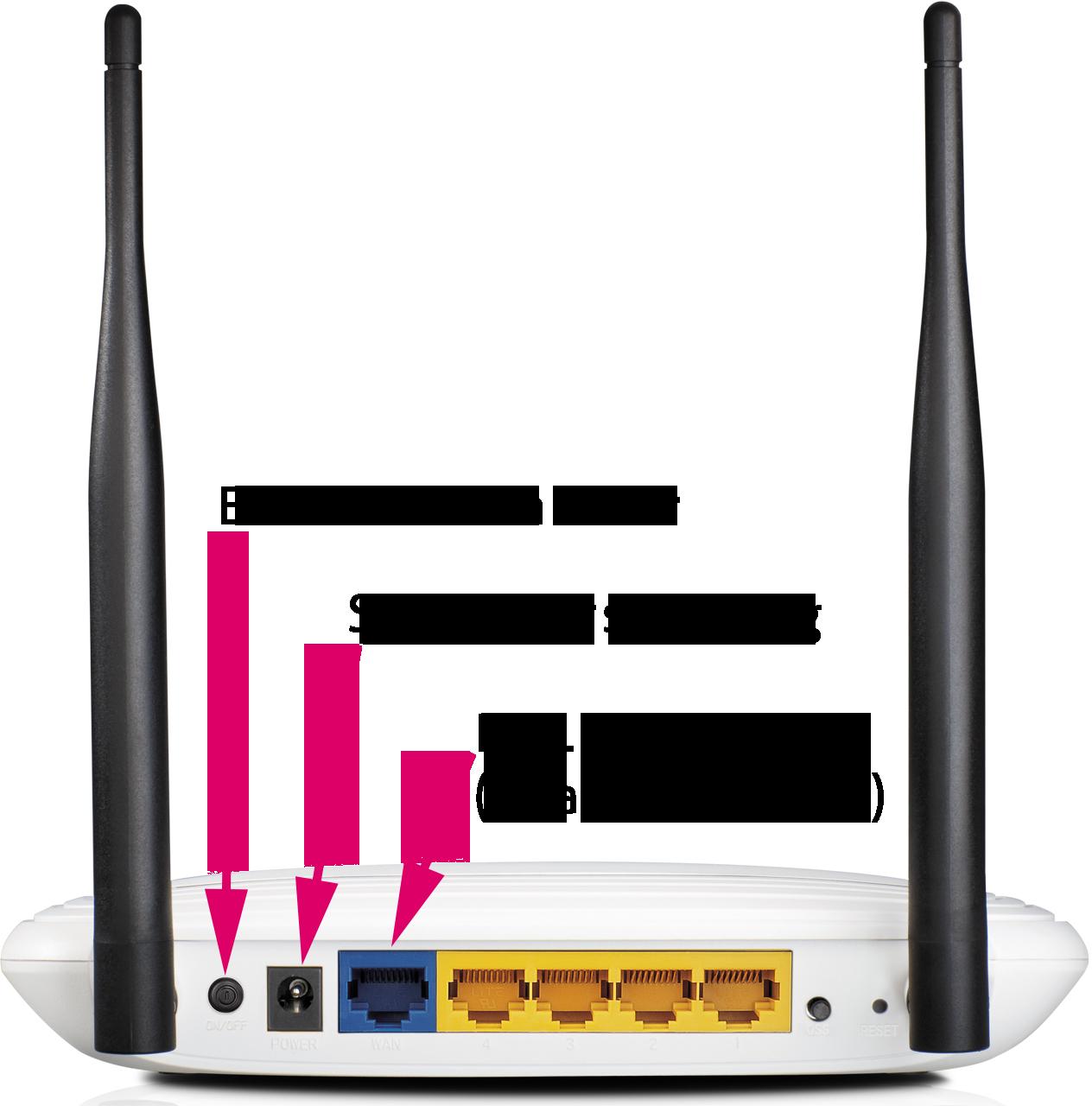Beste Wireless Router Anschlussdiagramm Zeitgenössisch - Elektrische ...